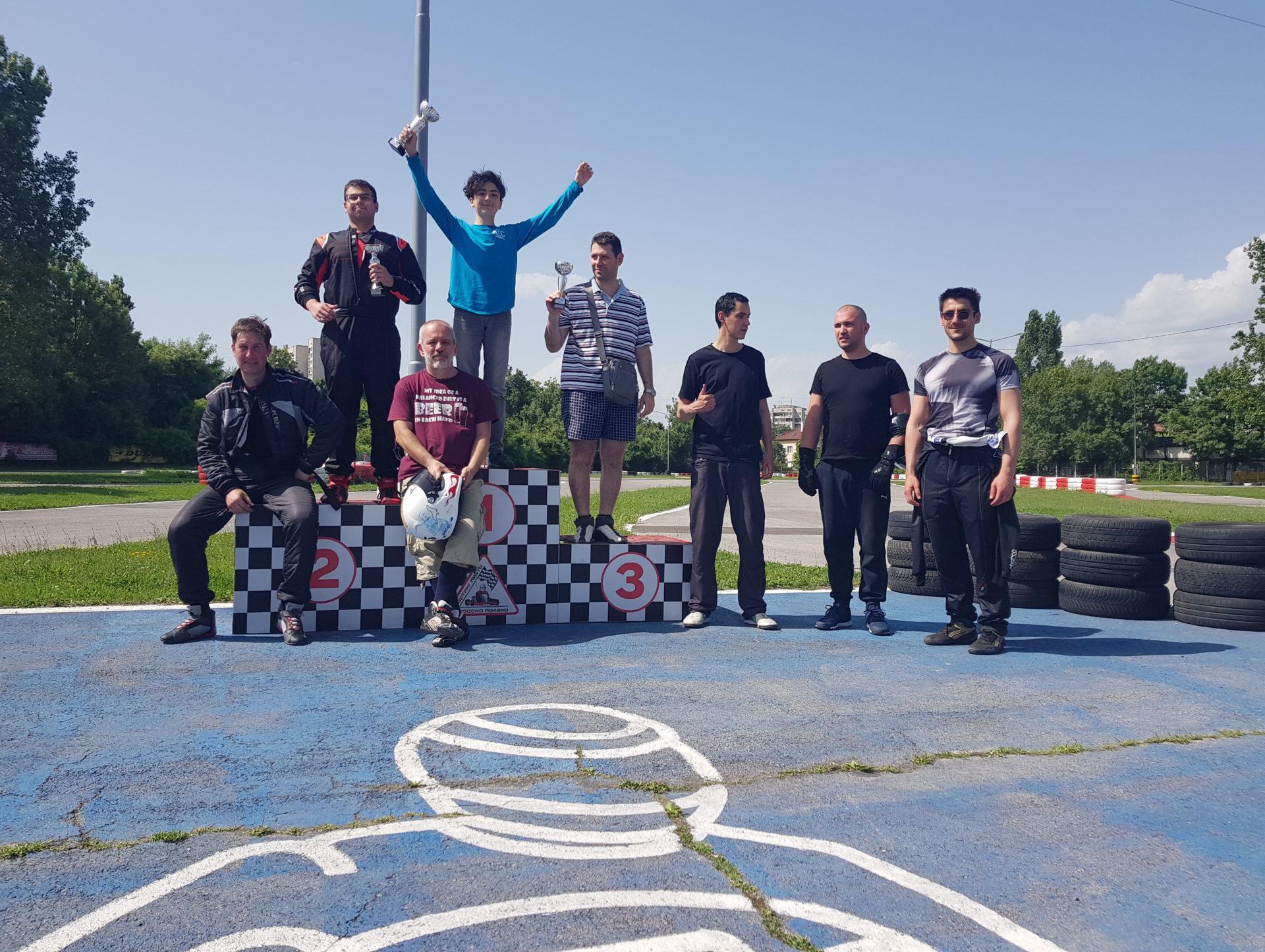 Lotus Sofia AUTO-KART Championship 2019, четвърти кръг, резултати